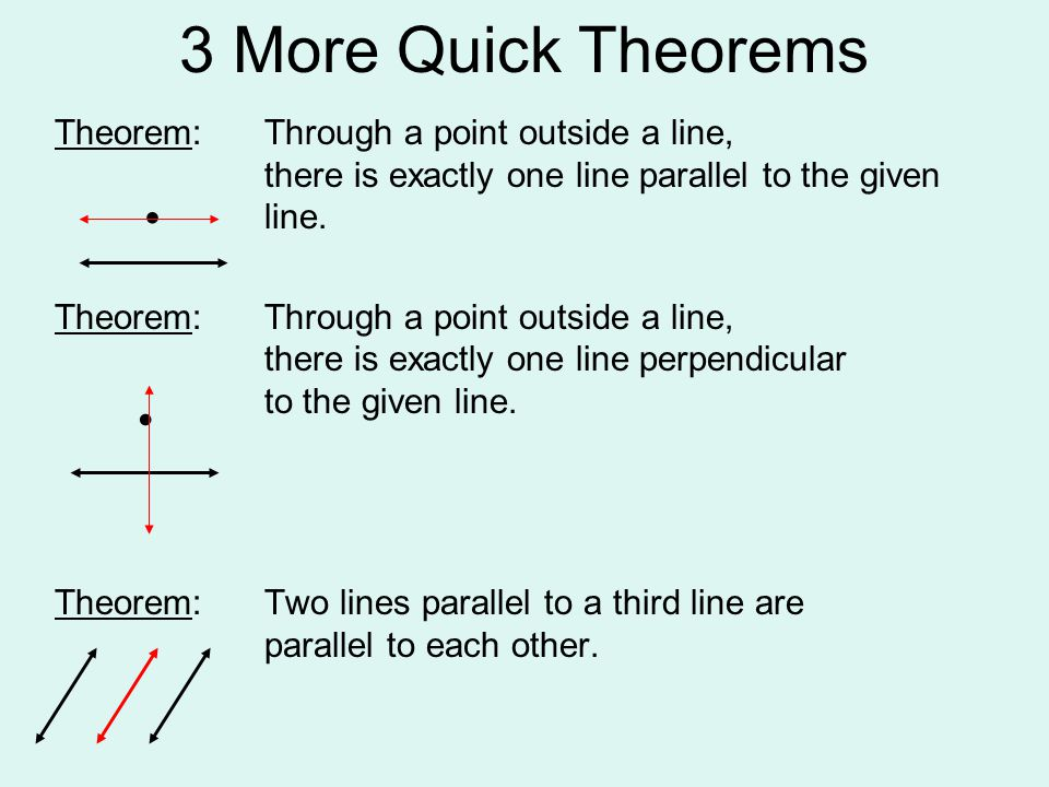 3 More Quick Theorems Theorem: Through a point outside a line, there is exactly one line parallel to the given line.