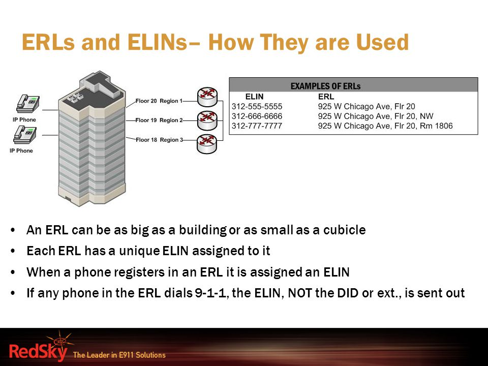 ERLs and ELINs– How They are Used
