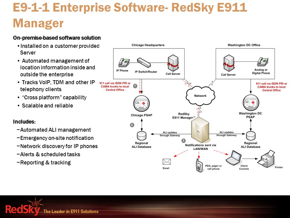 E9-1-1 Enterprise Software- RedSky E911 Manager