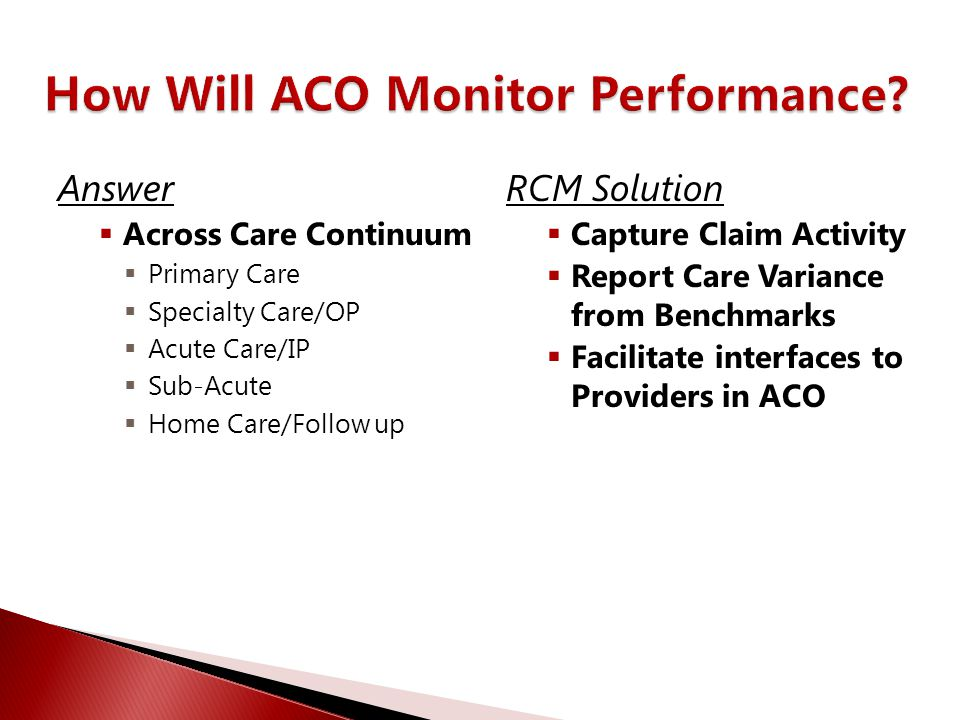 How Will ACO Monitor Performance