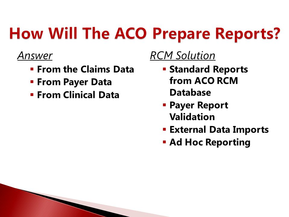 How Will The ACO Prepare Reports