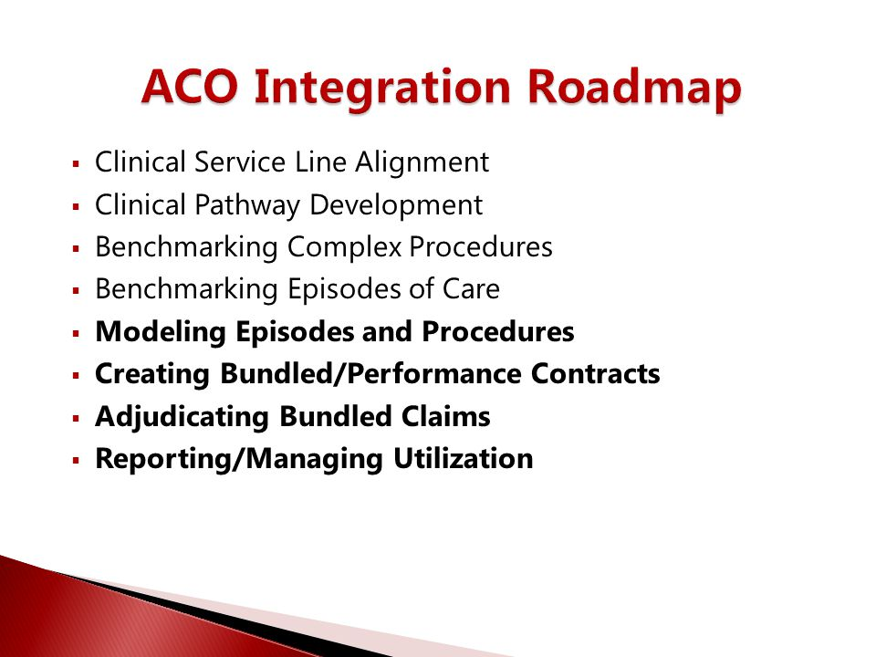 ACO Integration Roadmap