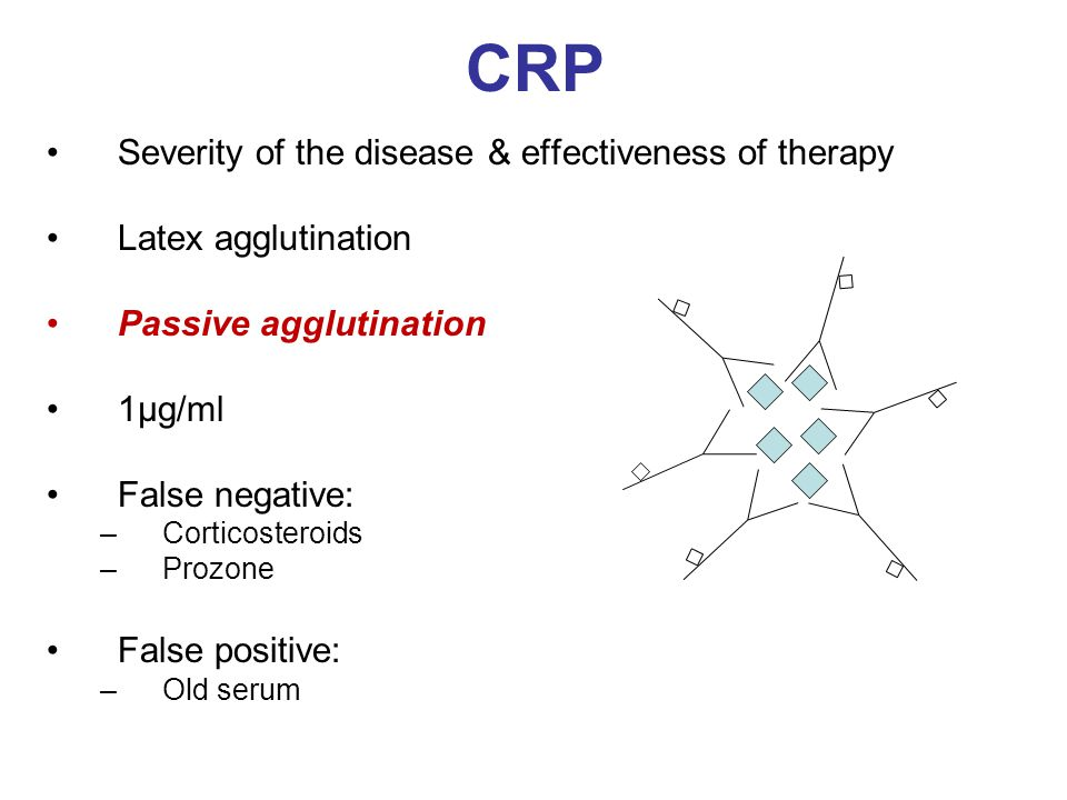 CRP Severity of the disease & effectiveness of therapy