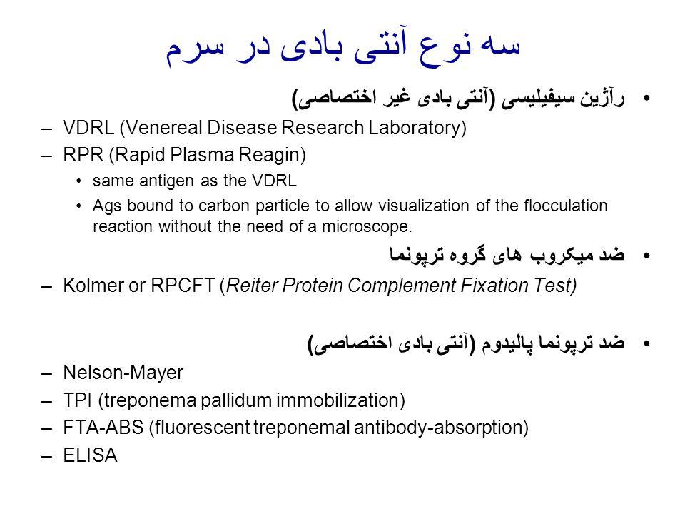سه نوع آنتی بادی در سرم رآژین سیفیلیسی (آنتی بادی غیر اختصاصی)