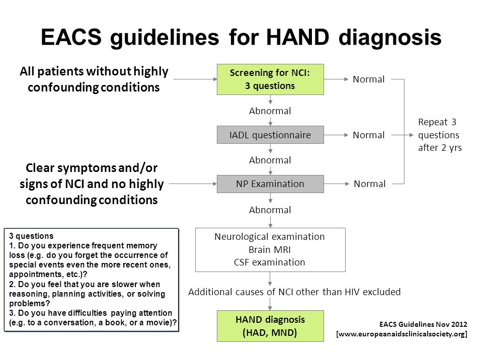 EACS guidelines for HAND diagnosis