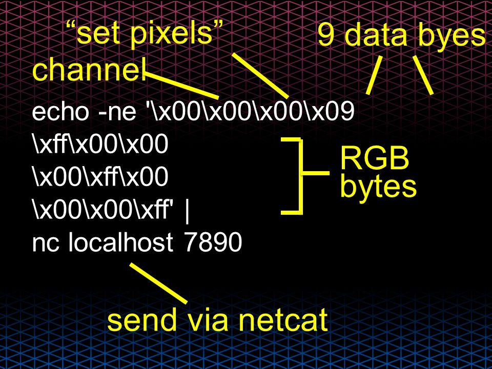 set pixels 9 data byes channel RGB bytes send via netcat