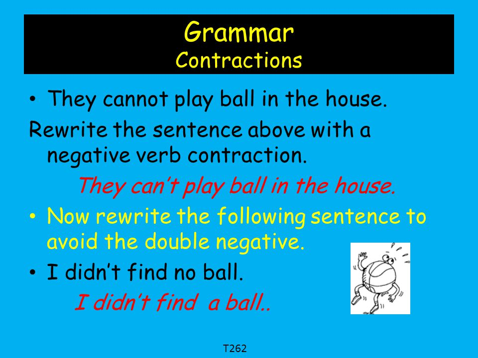Grammar Contractions They cannot play ball in the house.