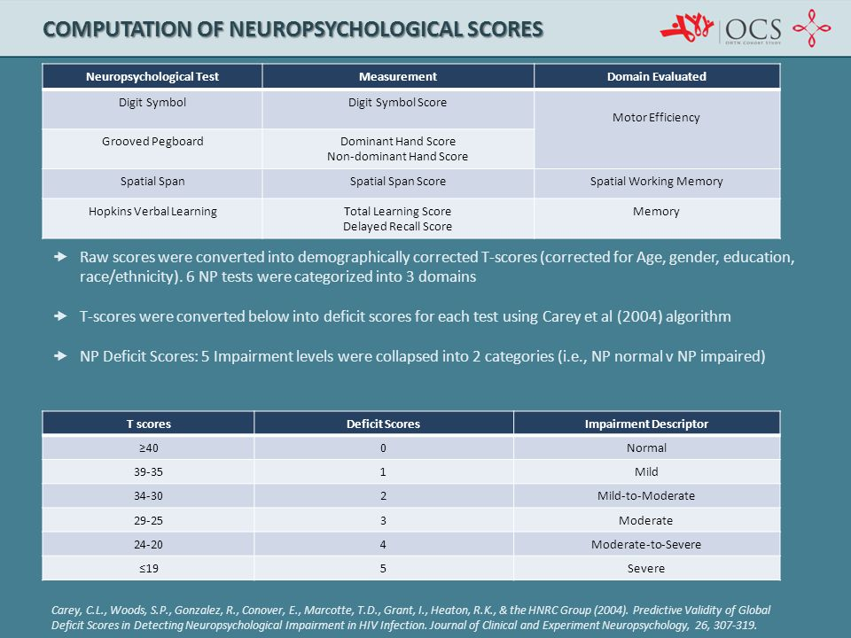 Neuropsychological Test Impairment Descriptor