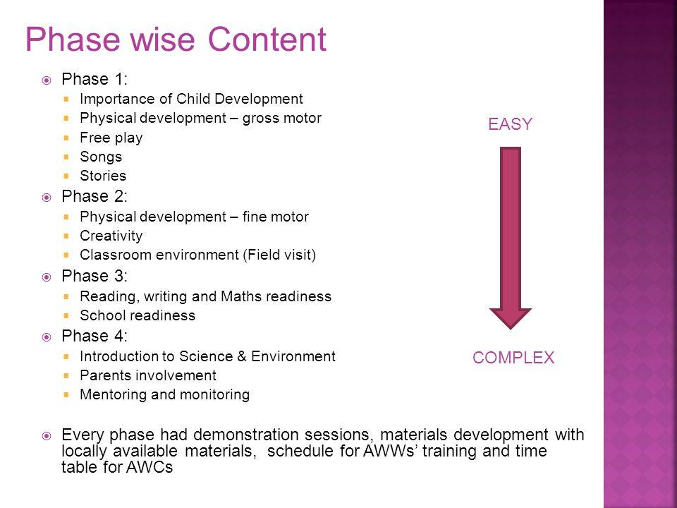 Phase wise Content Phase 1: EASY Phase 2: Phase 3: Phase 4: