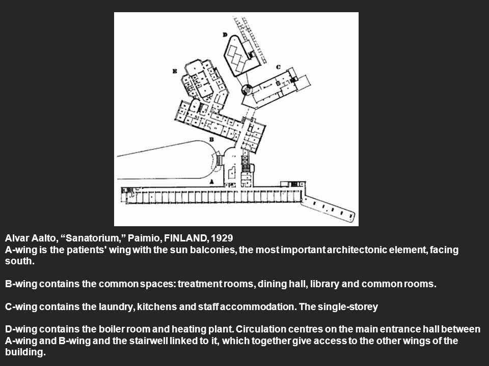 Alvar Aalto, Sanatorium, Paimio, FINLAND, 1929 A-wing is the patients wing with the sun balconies, the most important architectonic element, facing south.