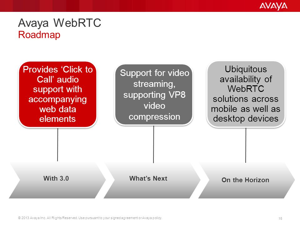 Support for video streaming, supporting VP8 video compression