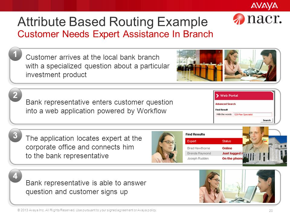 Attribute Based Routing Example Customer Needs Expert Assistance In Branch