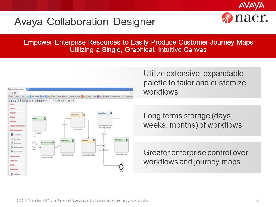 Avaya Collaboration Designer