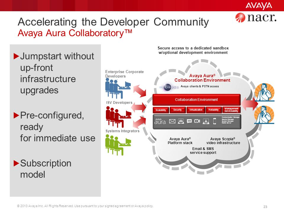 Accelerating the Developer Community