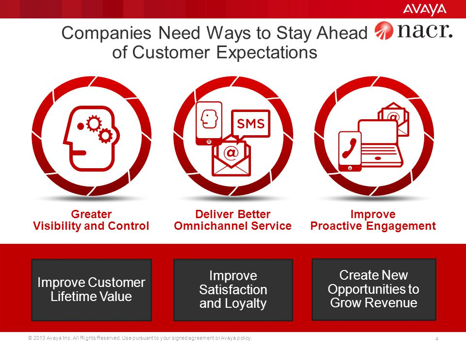 Companies Need Ways to Stay Ahead of Customer Expectations