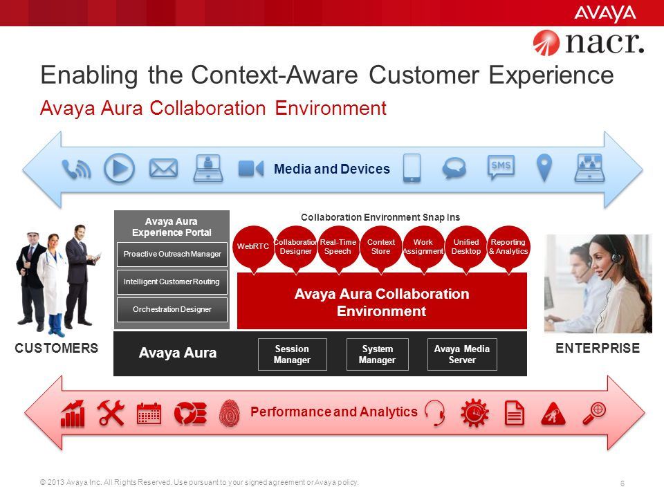 Enabling the Context-Aware Customer Experience