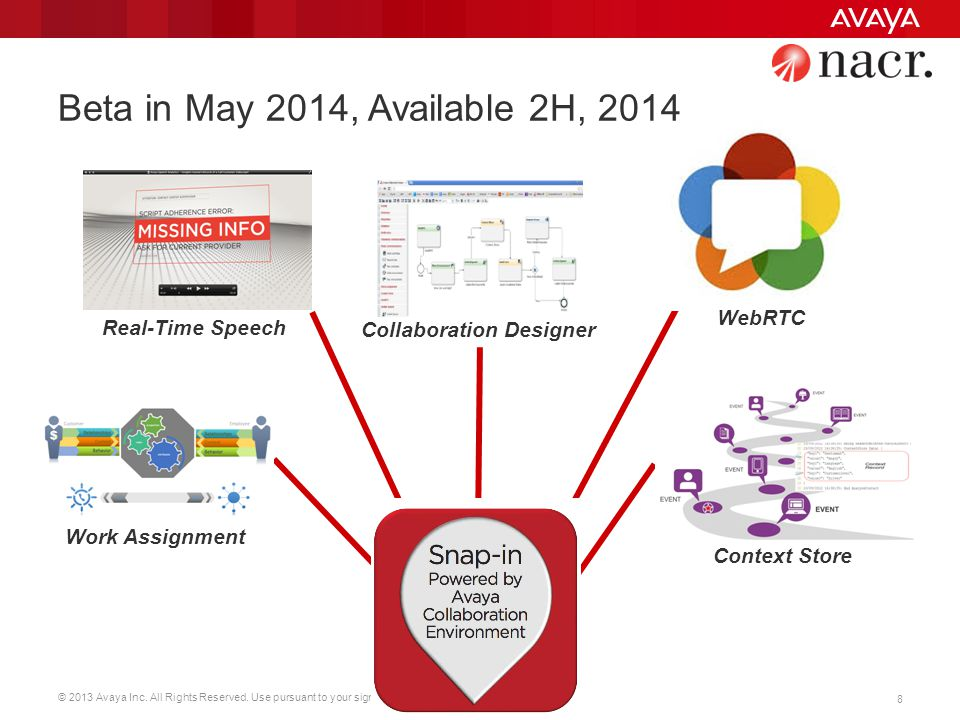 Beta in May 2014, Available 2H, 2014 WebRTC Real-Time Speech