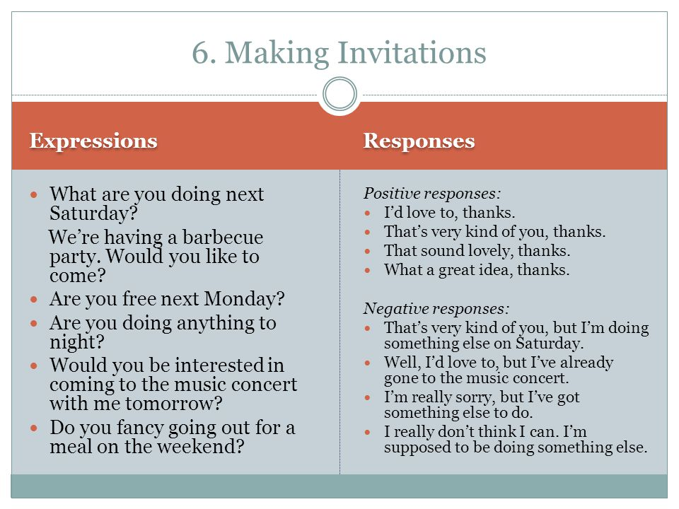 6. Making Invitations Expressions Responses