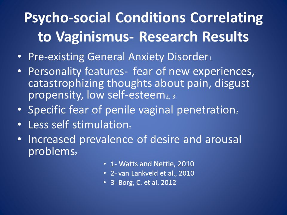 Psycho-social Conditions Correlating to Vaginismus- Research Results