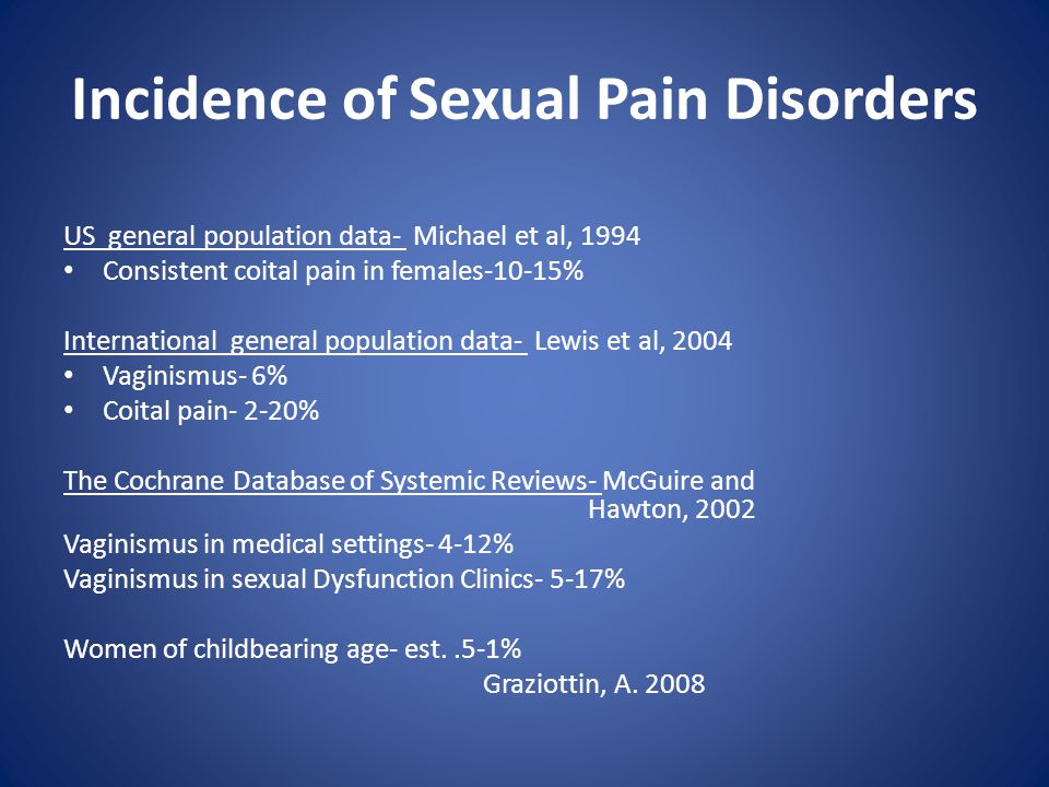 Incidence of Sexual Pain Disorders
