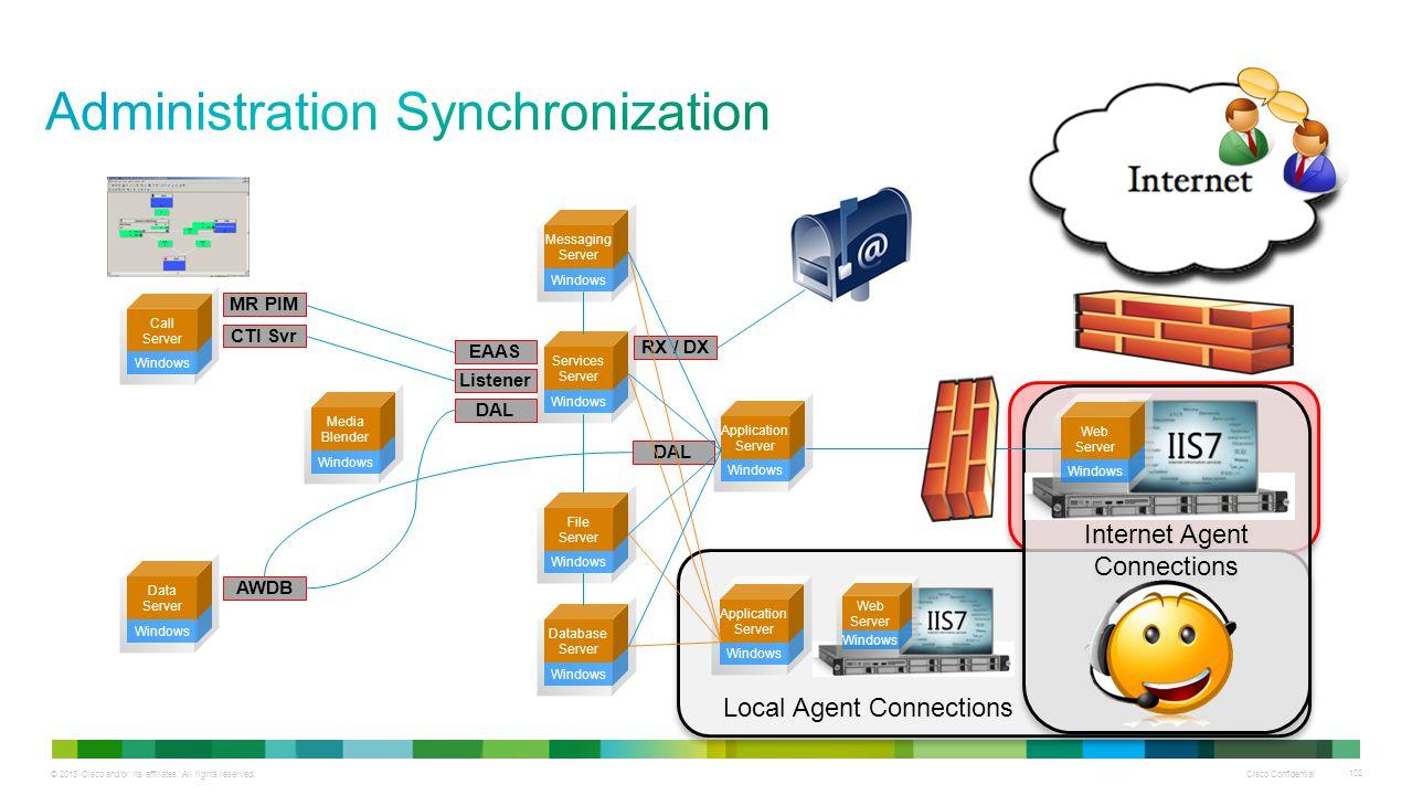 Administration Synchronization