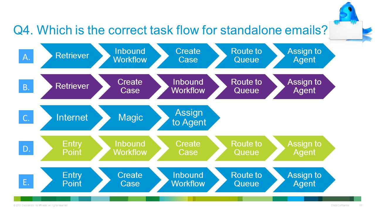 Q4. Which is the correct task flow for standalone emails