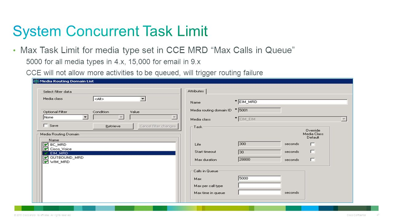 System Concurrent Task Limit