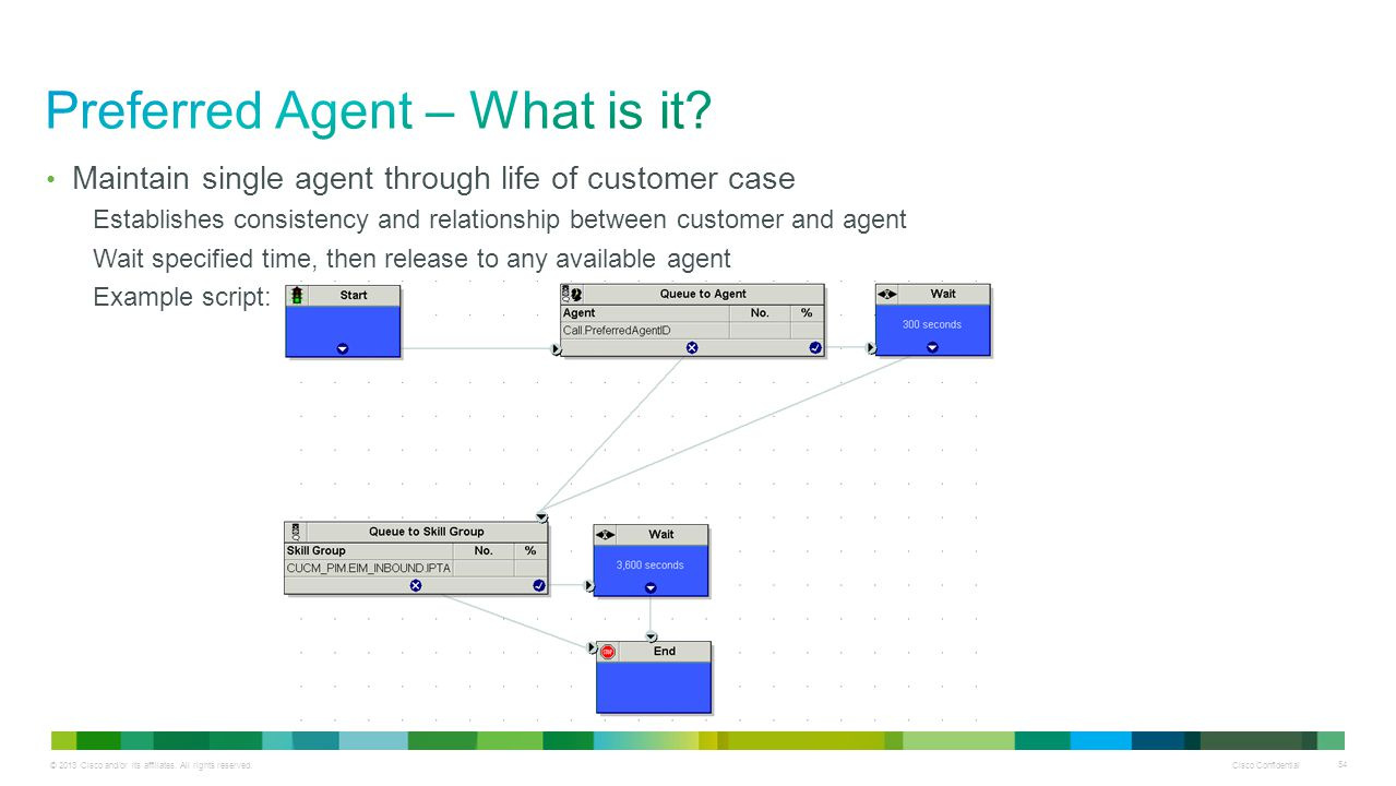 Preferred Agent – What is it