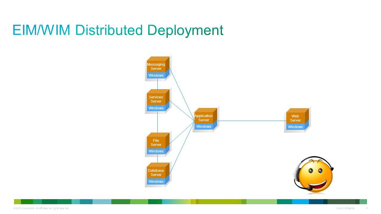EIM/WIM Distributed Deployment