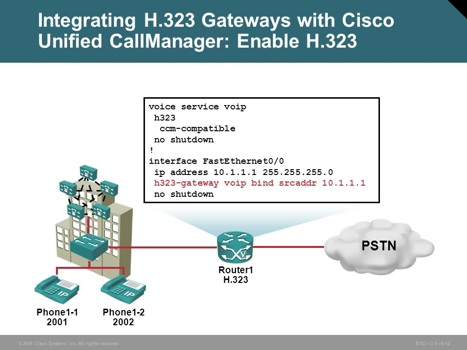 Integrating H. 323 Gateways with Cisco Unified CallManager: Enable H
