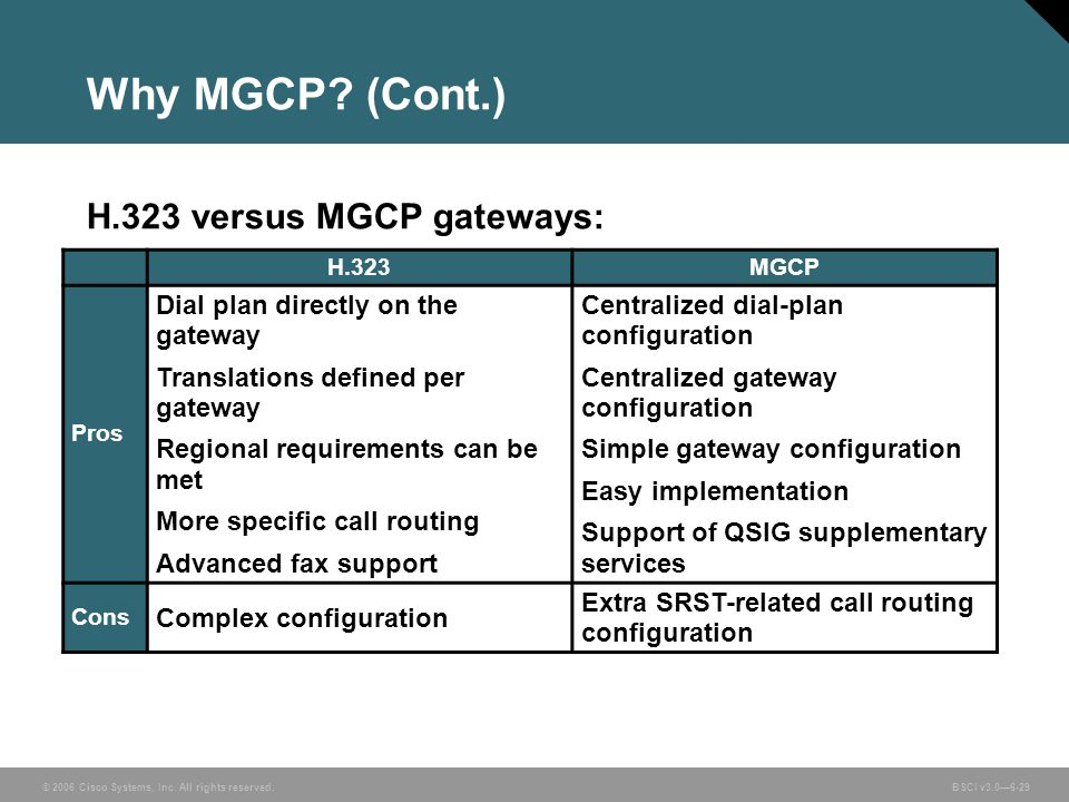 Why MGCP (Cont.) H.323 versus MGCP gateways:
