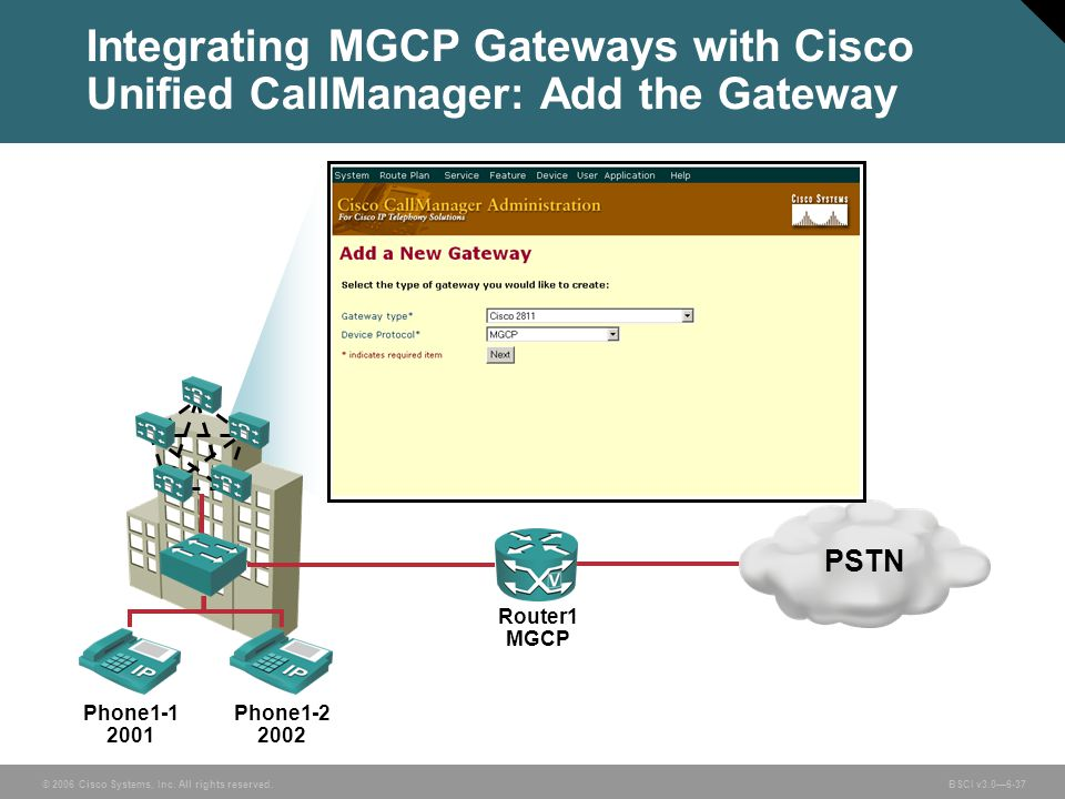 Integrating MGCP Gateways with Cisco Unified CallManager: Add the Gateway