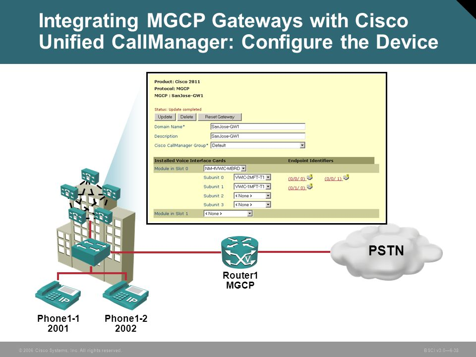Integrating MGCP Gateways with Cisco Unified CallManager: Configure the Device
