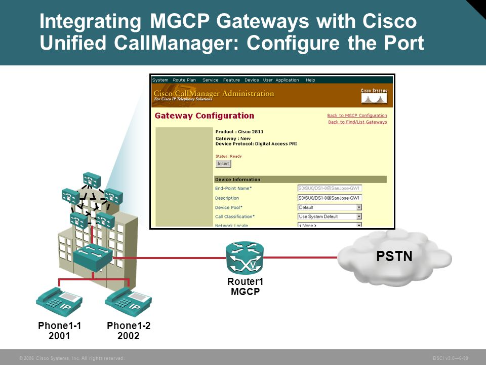 Integrating MGCP Gateways with Cisco Unified CallManager: Configure the Port