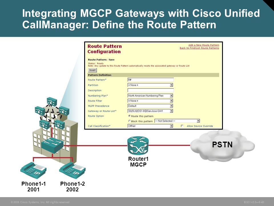 Integrating MGCP Gateways with Cisco Unified CallManager: Define the Route Pattern