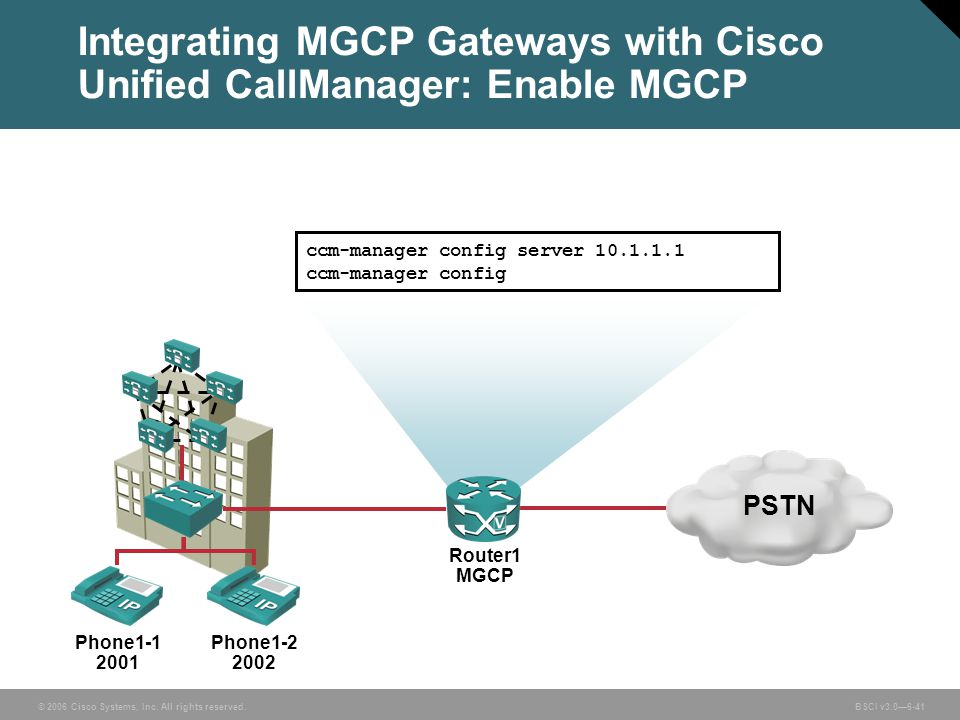 Integrating MGCP Gateways with Cisco Unified CallManager: Enable MGCP