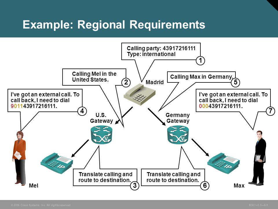 Example: Regional Requirements