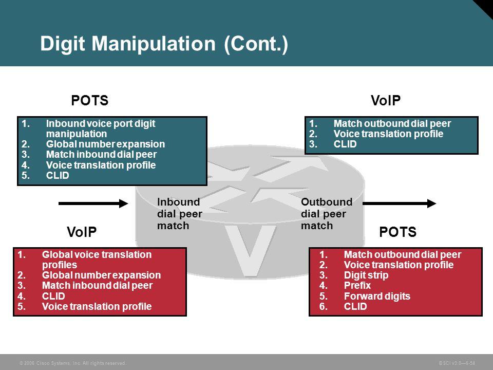 Digit Manipulation (Cont.)