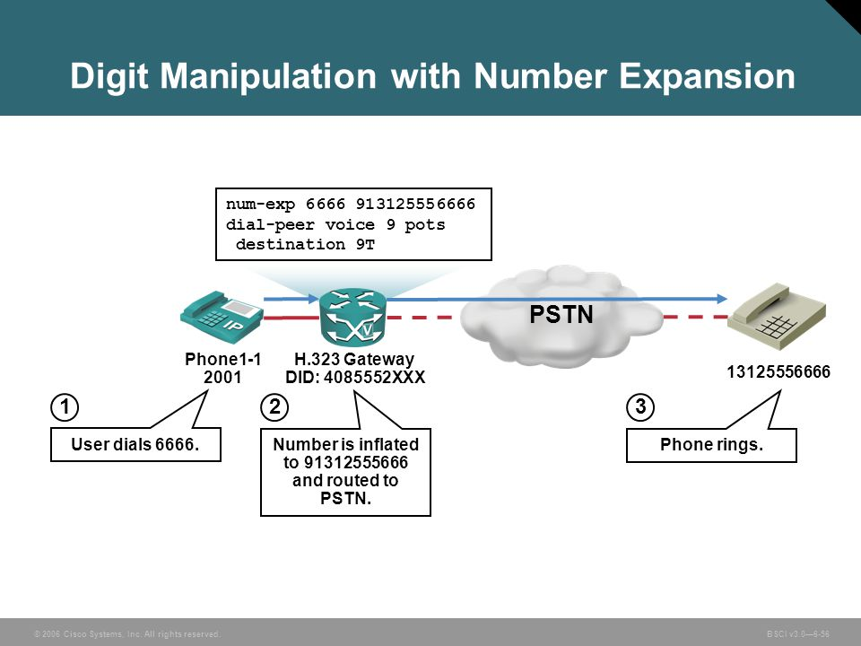 Digit Manipulation with Number Expansion