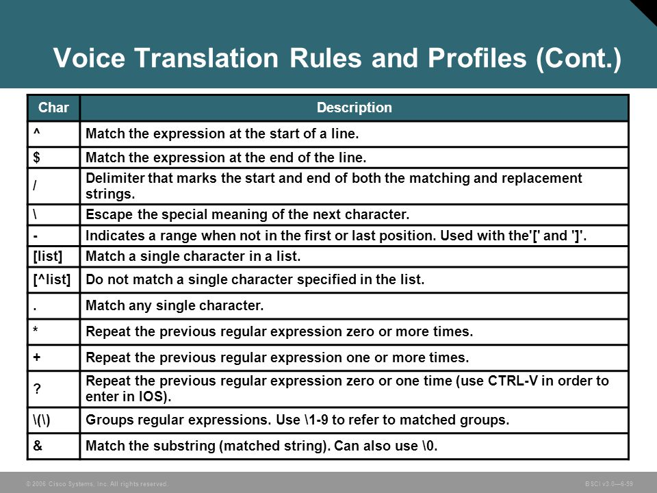Voice Translation Rules and Profiles (Cont.)