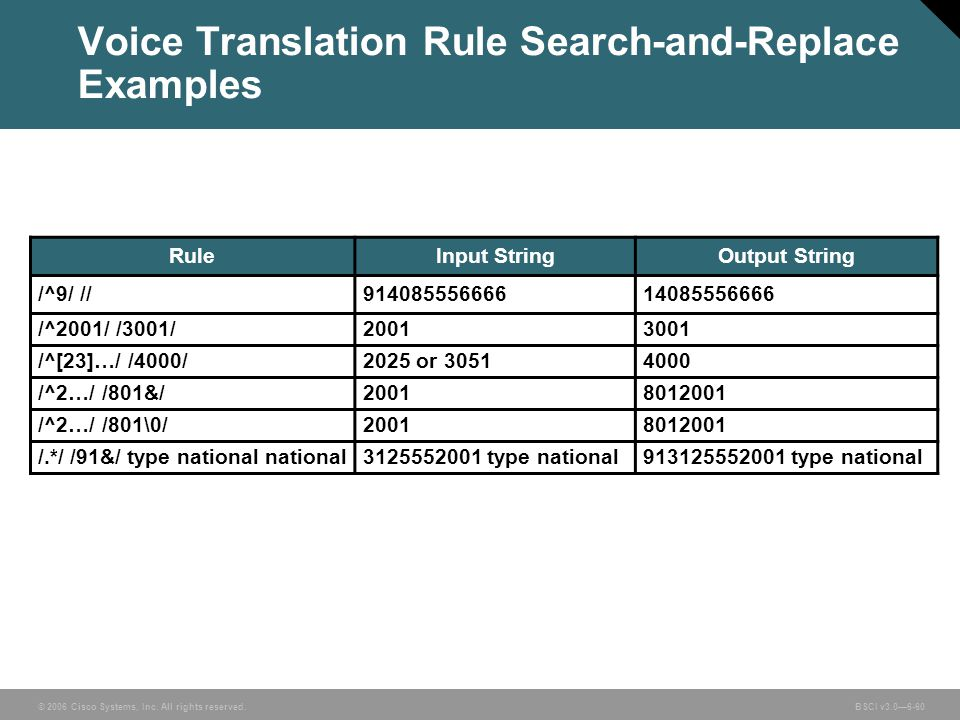 Voice Translation Rule Search-and-Replace Examples