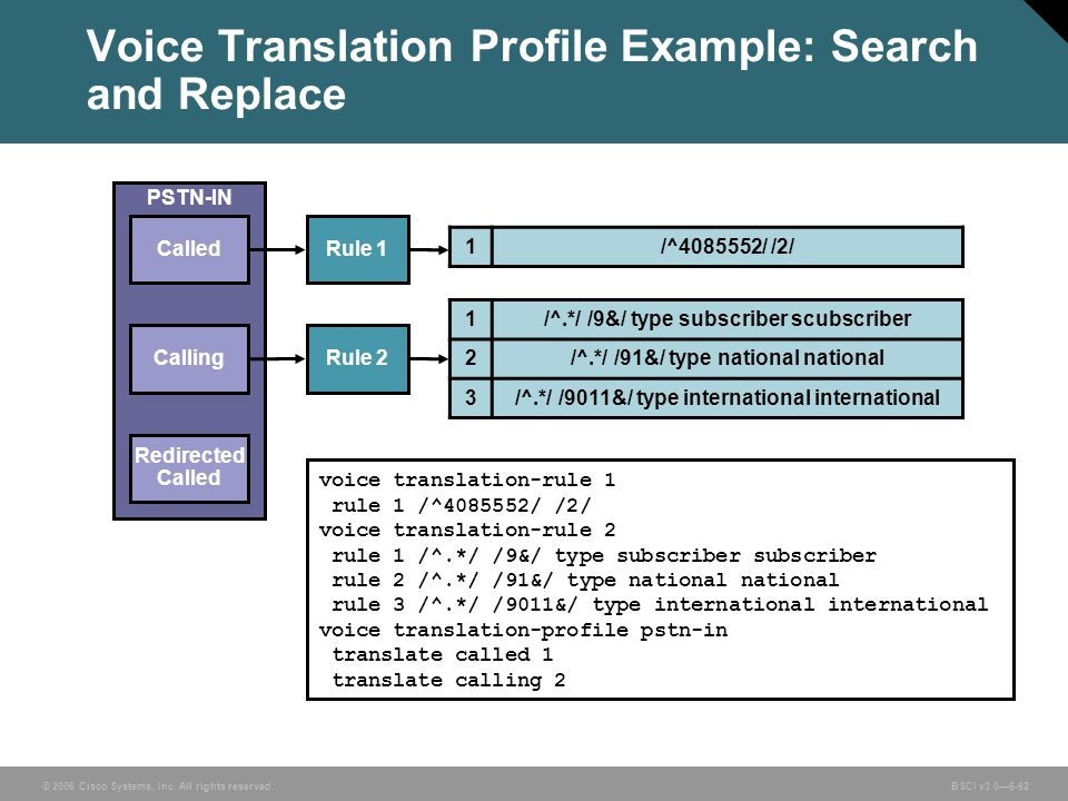 Voice Translation Profile Example: Search and Replace