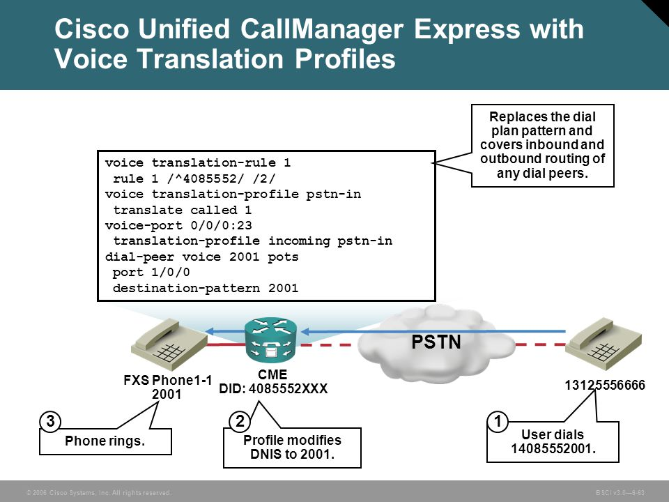 Cisco Unified CallManager Express with Voice Translation Profiles