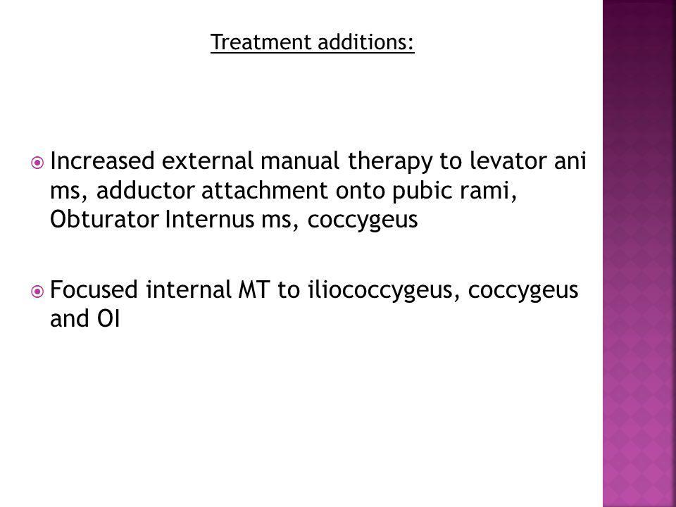 Focused internal MT to iliococcygeus, coccygeus and OI