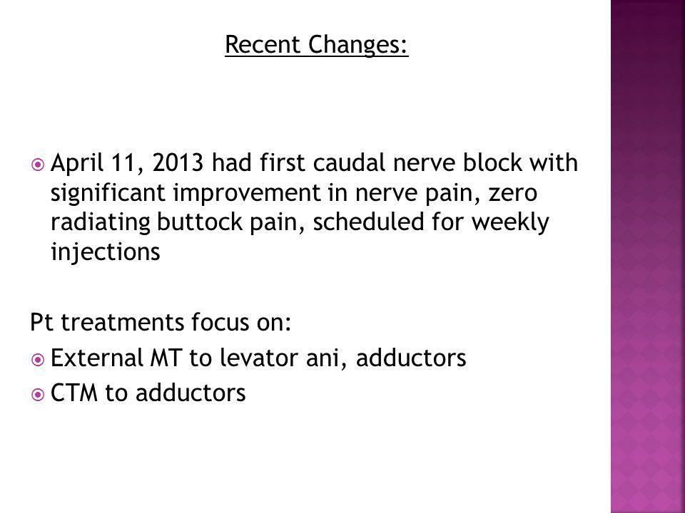 Recent Changes: