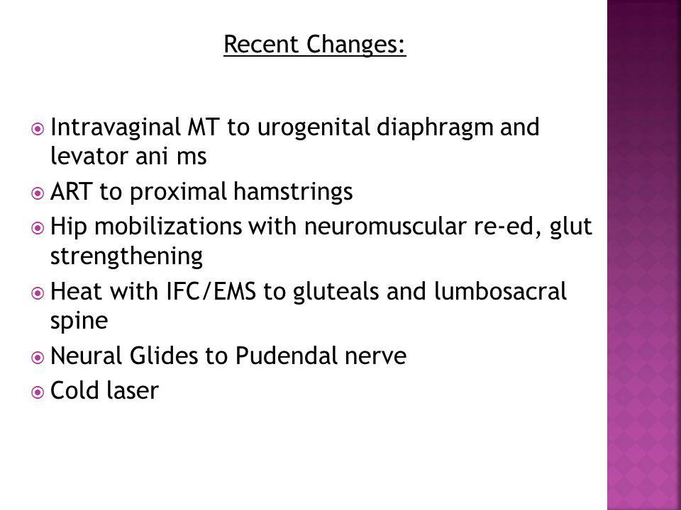 Recent Changes: Intravaginal MT to urogenital diaphragm and levator ani ms. ART to proximal hamstrings.