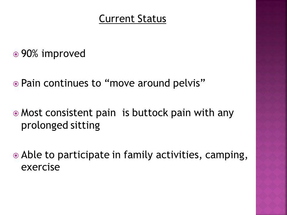 Current Status 90% improved. Pain continues to move around pelvis Most consistent pain is buttock pain with any prolonged sitting.