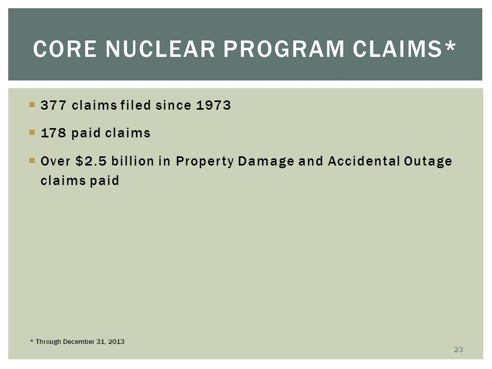 Core Nuclear Program Claims*