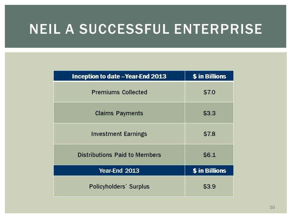 NEIL A Successful enterprise