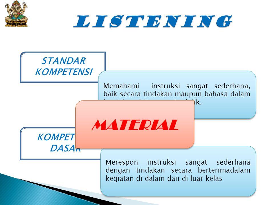 LISTENING MATERIAL STANDAR KOMPETENSI KOMPETENSI DASAR